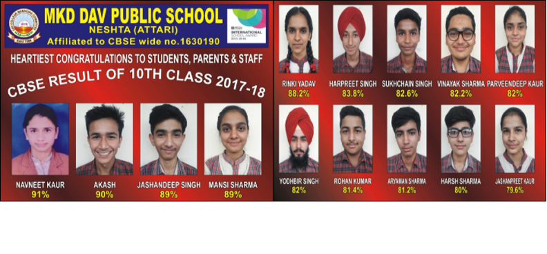 CBSE RESULT OF X CLASS 2017-18